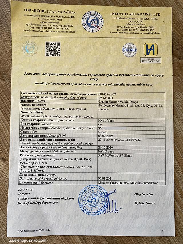 документи для подорожі з тваринами